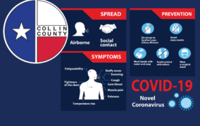 State reports 10 COVID deaths, 288 new cases in Collin County today, Friday